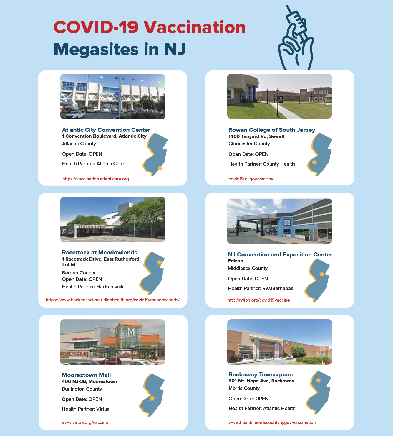 COVID-19 Vaccination Megasites